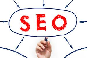 Las 5 partes de tu sitio web en las que debes optimizar tus palabras clave
