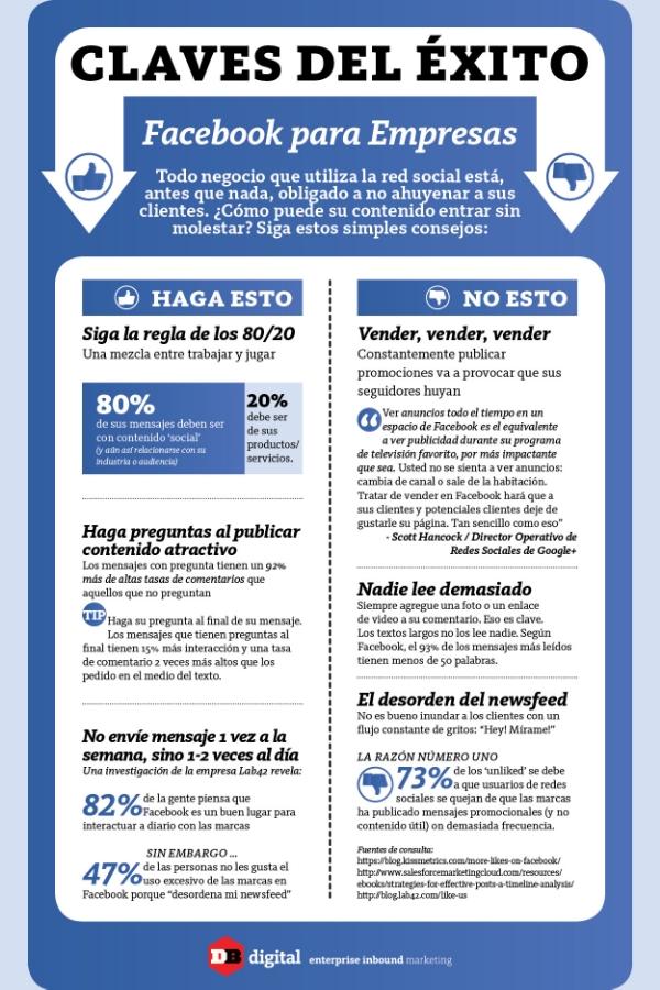 Infografia_Facebook