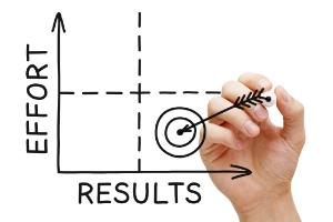 El secreto para obtener ROI en tu estrategia de Marketing
