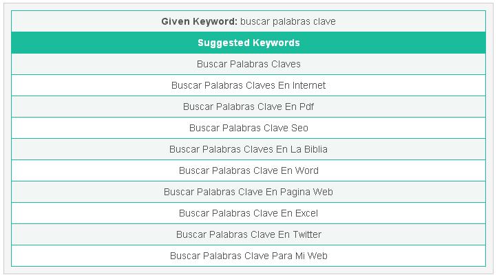 posicionamiento web palabras clave