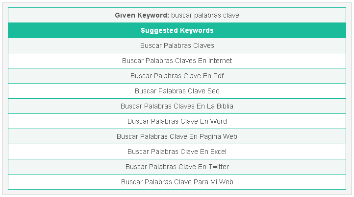 posicionamiento-web-palabras-clave-small-seo-tools.png