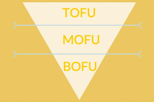 Qué significan TOFU, MOFU y BOFU y cómo integrarlo en tu estrategia de Marketing