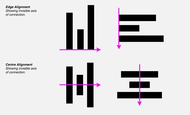 Alineación como elemento del diseño gráfico