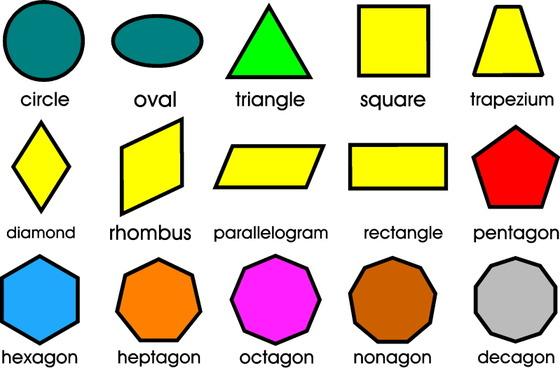 Formas como elementos del diseño gráfico