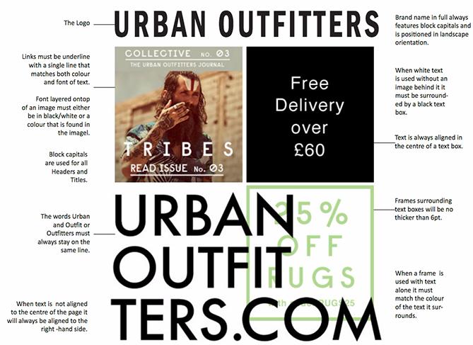 Guía de estilo de Urban Outfitters