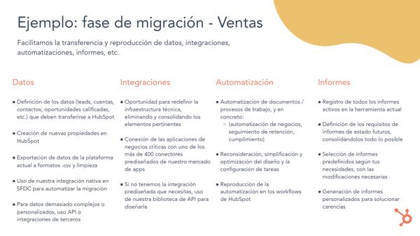 fase de migracion