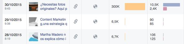 Facebook insights reacciones de post