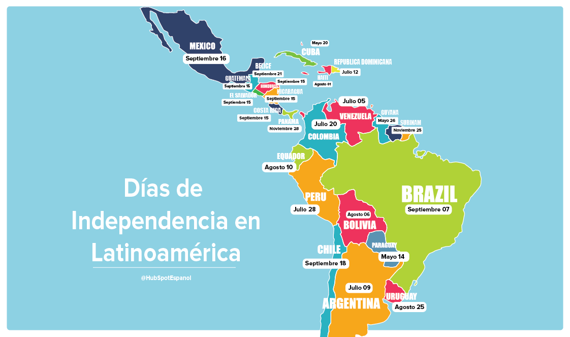 Independence_Days_LATAM.png