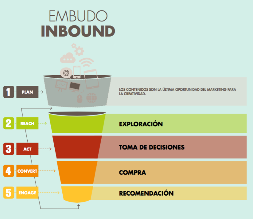 Marketing_Inmobiliario_Picture6.png