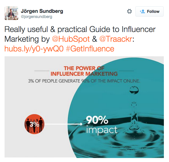 Tweet-Influencer-Marketing.jpg