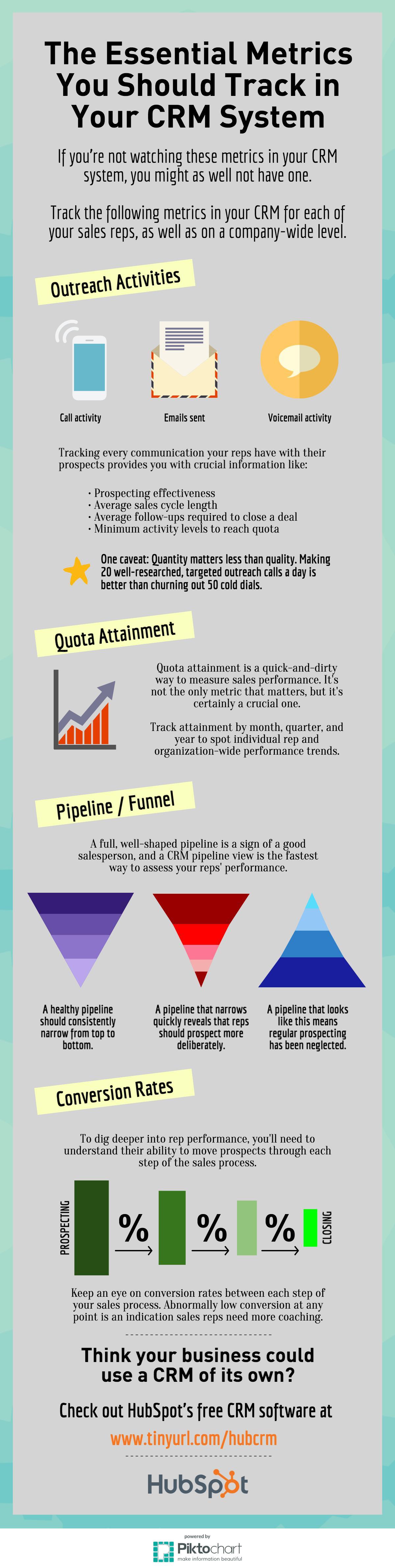 infografía-métricas-esenciales-crm
