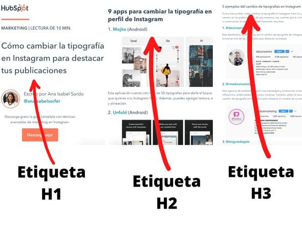 Características de un blog- uso de H