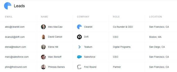 Clearbit, herramienta de productividad en ventas