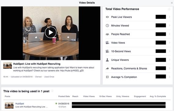 Cómo medir el éxito de un Facebook Live