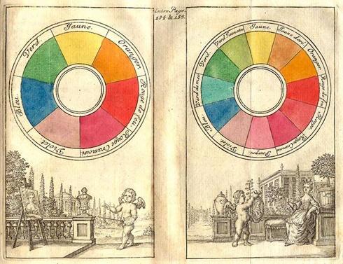 Color en diseño gráfico: círculo cromático de Newton