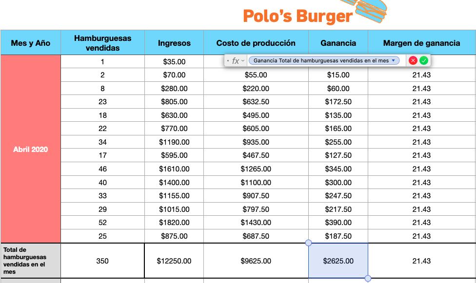 Ejemplo de Excel para cálculo de margen de ganancia