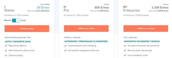 Ejemplo de SaaS con precios diferenciados- HubSpot