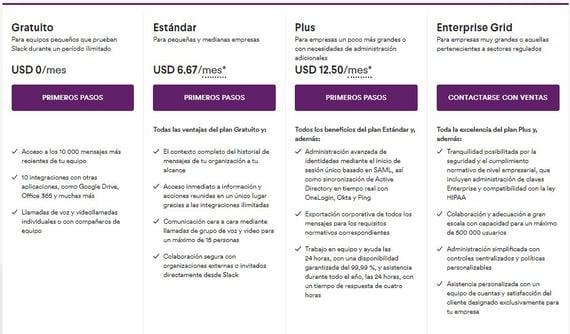 Ejemplo de SaaS con precios freemium- Slack