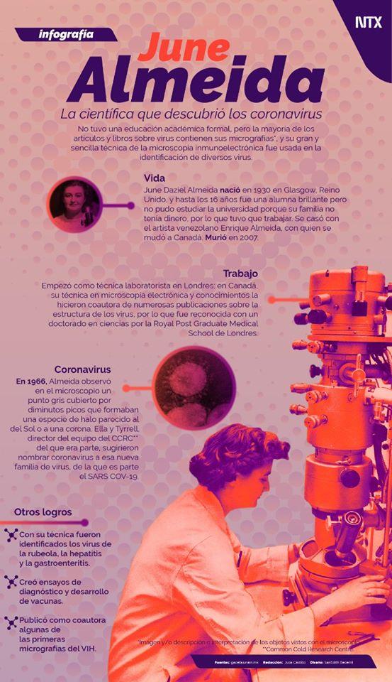 Ejemplo de infografía biográfica tomada de Notimex, sobre June Almeida