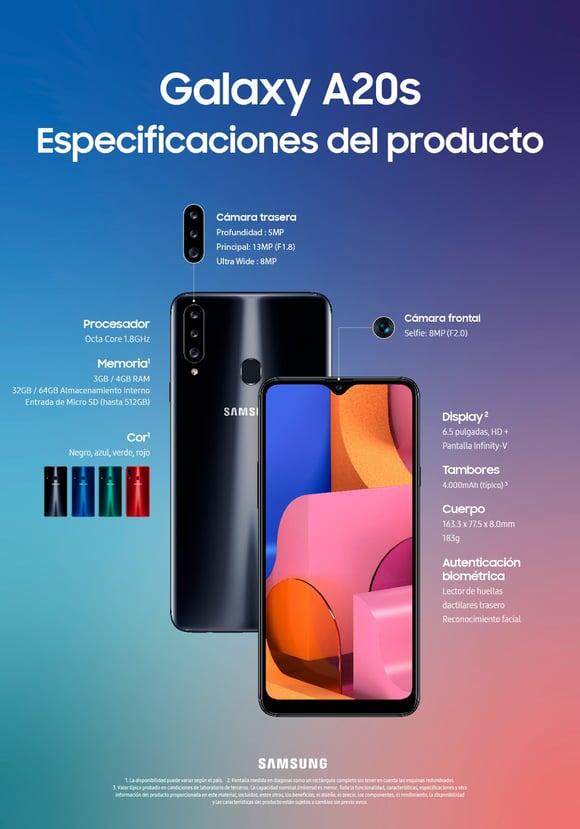 Ejemplo de infografía de producto con imagen de un modelo del Galaxy de Samsung