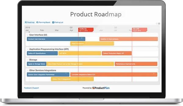 Ejemplo de roadmap de producto