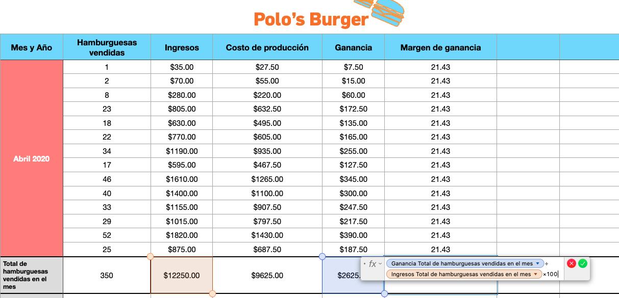 Ejemplos de cálculo de margen de ganancia en Excel
