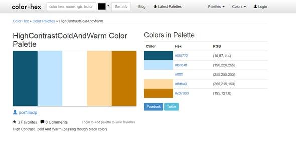 El contraste es muy importante en el diseño del blog