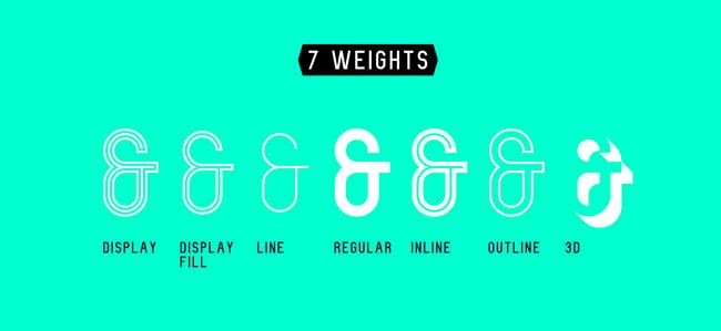 Fuentes para logotipos: Fixer tipografías para logos