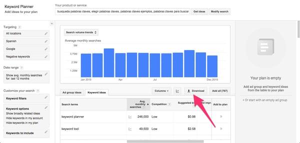 Cómo descargar palabras claves de Google Keyword Planner