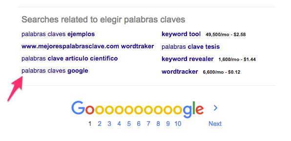 Cómo buscar palabras clave: búsquedas relacionadas en Google