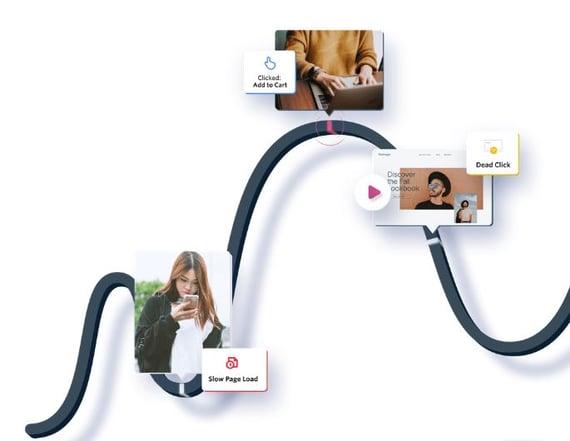 FullStory, herramienta de productividad en ventas