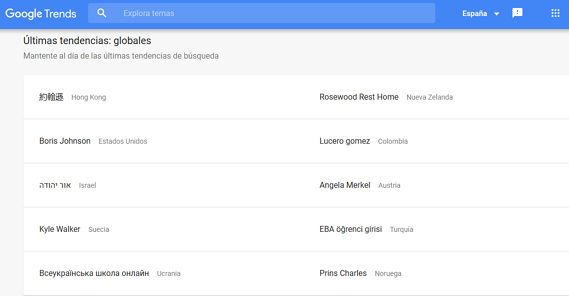Herramientas de marketing digital- Google Trends