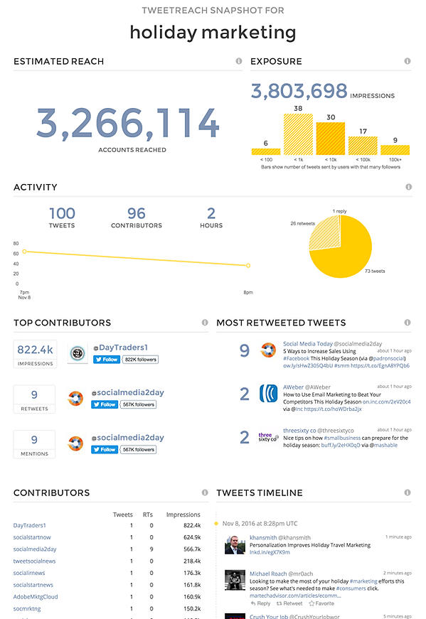 Herramientas de monitoreo de Twitter- TweetReach