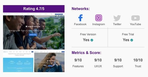 Herramientas para medir presencia de marca en redes sociales- HowSociable