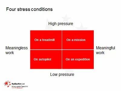 4condiciones que conectan el estrés y la creatividad, según Kim Tasso.