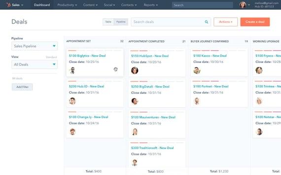Los mejores software de ventas- Sales Hub