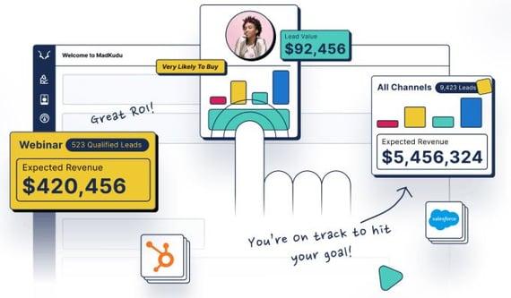 MadKudu, herramienta de productividad en ventas