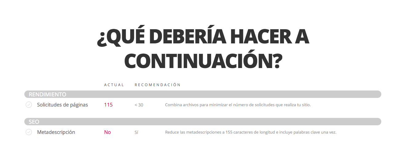 Marketing Grader continuacion