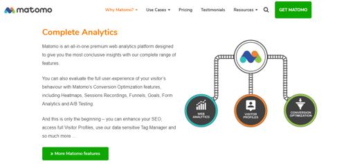 Matomo, software para medir el bounce rate