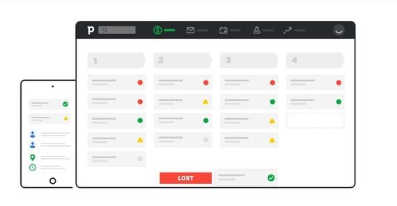 PipeDrive, software de ventas y administración de pipeline