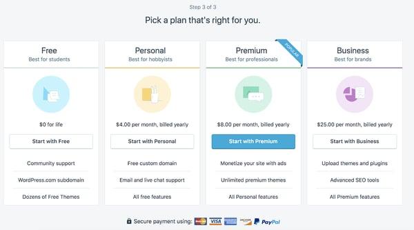 Planes de pago en WordPress