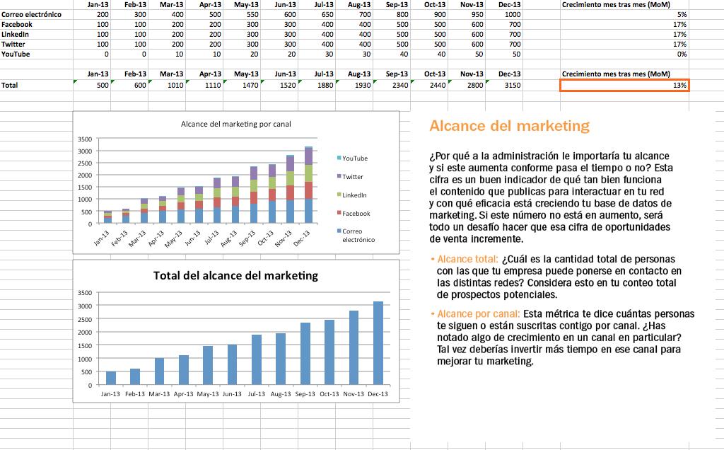 Plantillas_de_informes_mensuales-HubSpot1.png