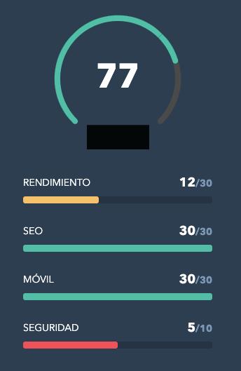 Análisis web con Website Grader