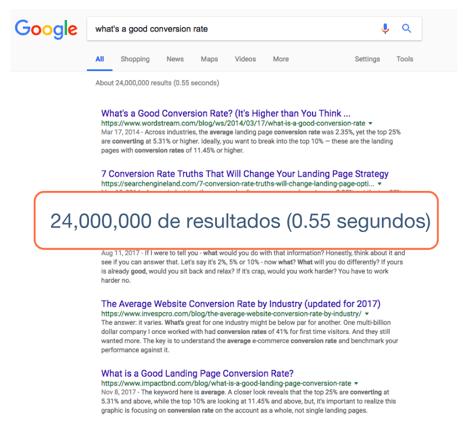 Resultados-Google