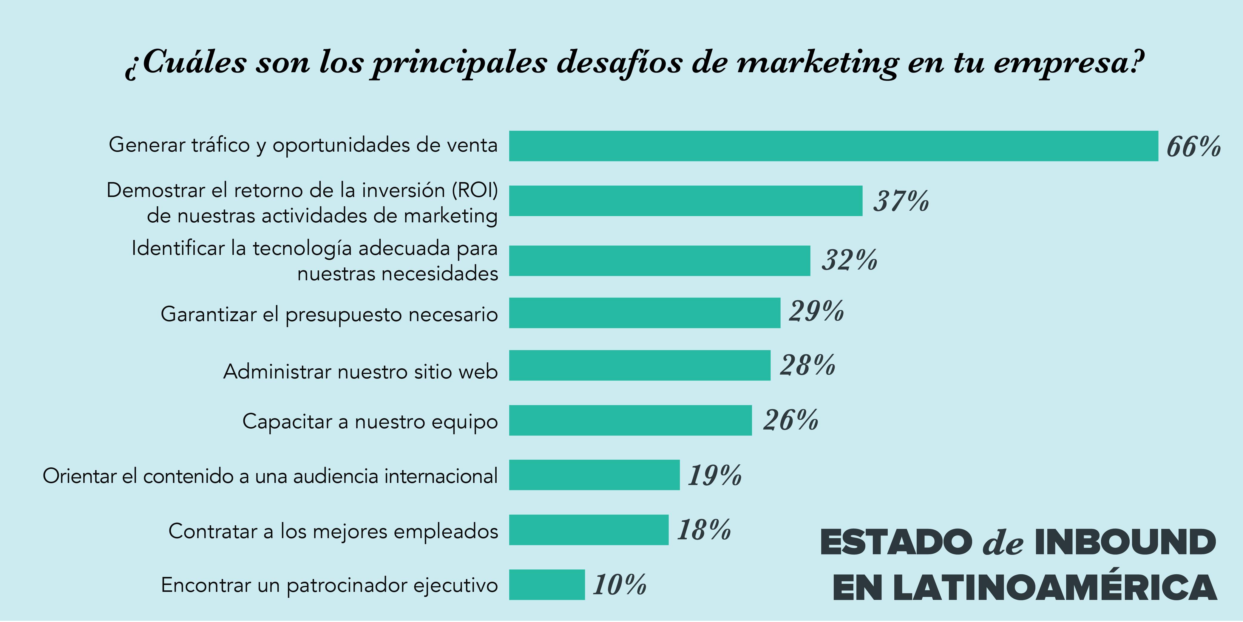 ventas mercado latinoamerica