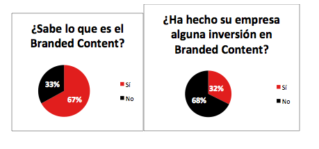 Branded-Content.png
