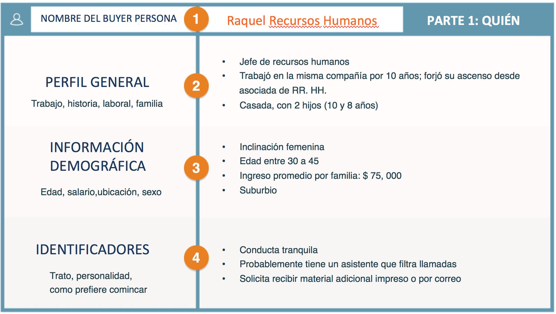 Buyer-Personas-1.png