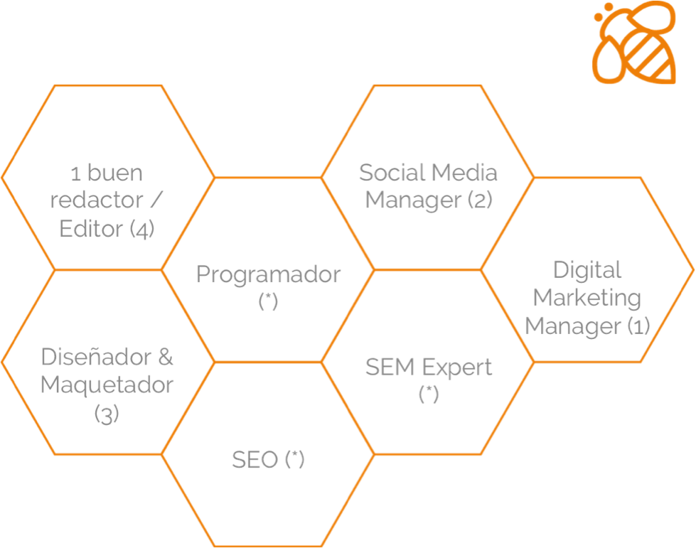 Equipo_de_marketing_2.png