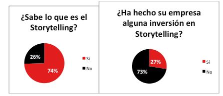 Storytelling-contenido.png