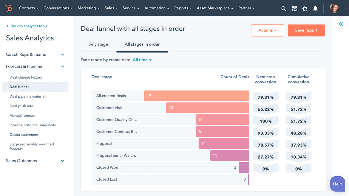 Deal funnel report within Sales Analytics